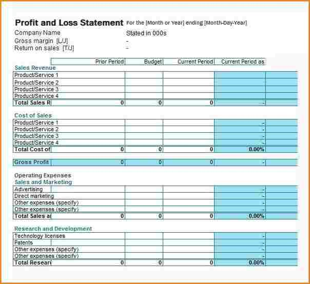 7 Profit And Loss Statement Template For Self Employed