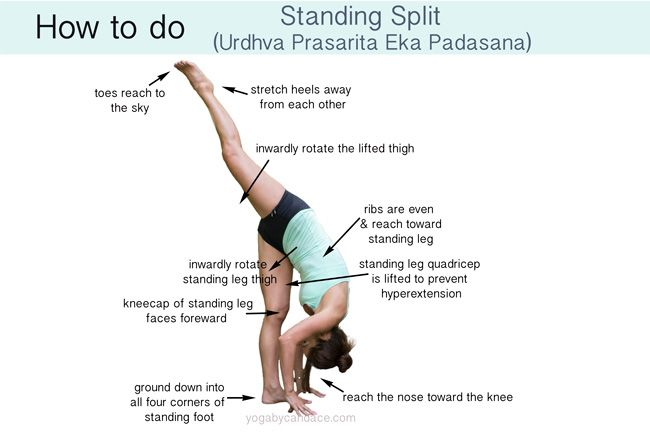 Standing splits are a good way to improve flexibility, and lengthen  hamstrings and hip flexors. The key here is not to focus on how high you  can lift the back leg. Rather, it's more important to focus on making sure  the standing leg kneecap stays facing forward to protect the knee joint,  and to be sure that...
