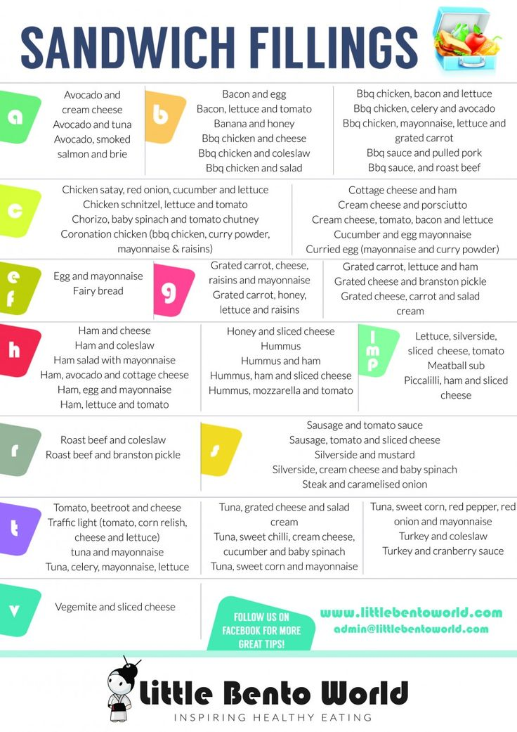 With over 1500 school lunches to make in your child's primary school life. You need to come up with a few alternatives when it comes to sandwiches fillings! We have devised a list of our favourites...