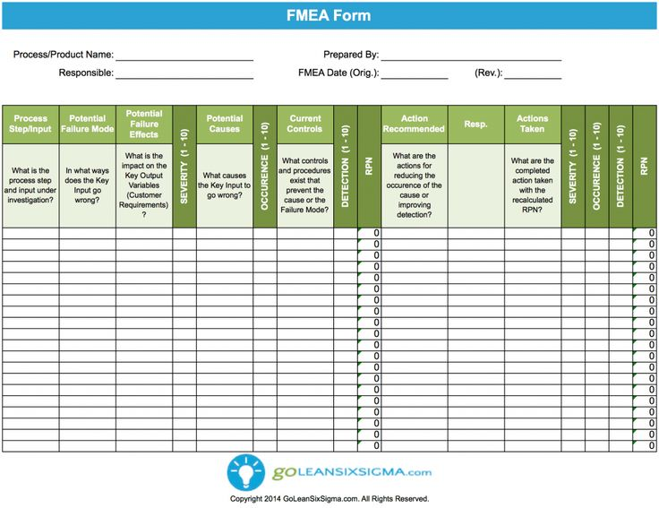 process fmea template - 12 best dfmea drbfm images on pinterest