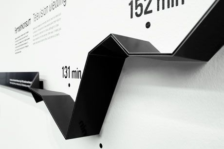 3D Timeline: black and white on the walls. #signage #timeline #black #white #wall #graphics
