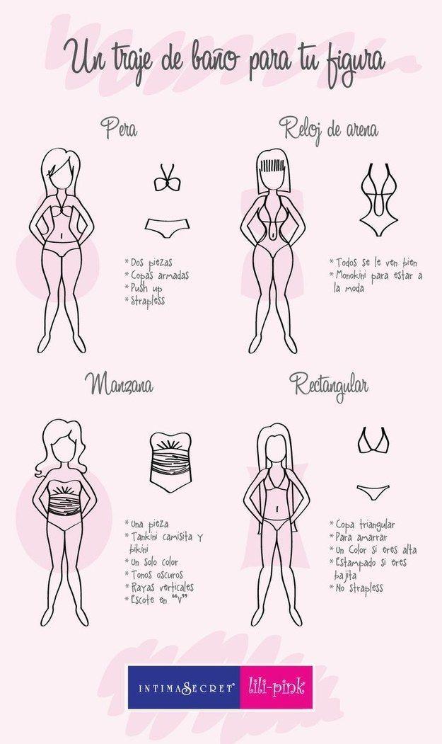 A pesar de que todas podemos ponernos cualquier tipo de traje de baño que querramos, he aquí una guía que muestra qué traje de baño luce mejor dependiendo de tu figura.   18 Guías visuales de estilo que toda mujer necesita en su vida