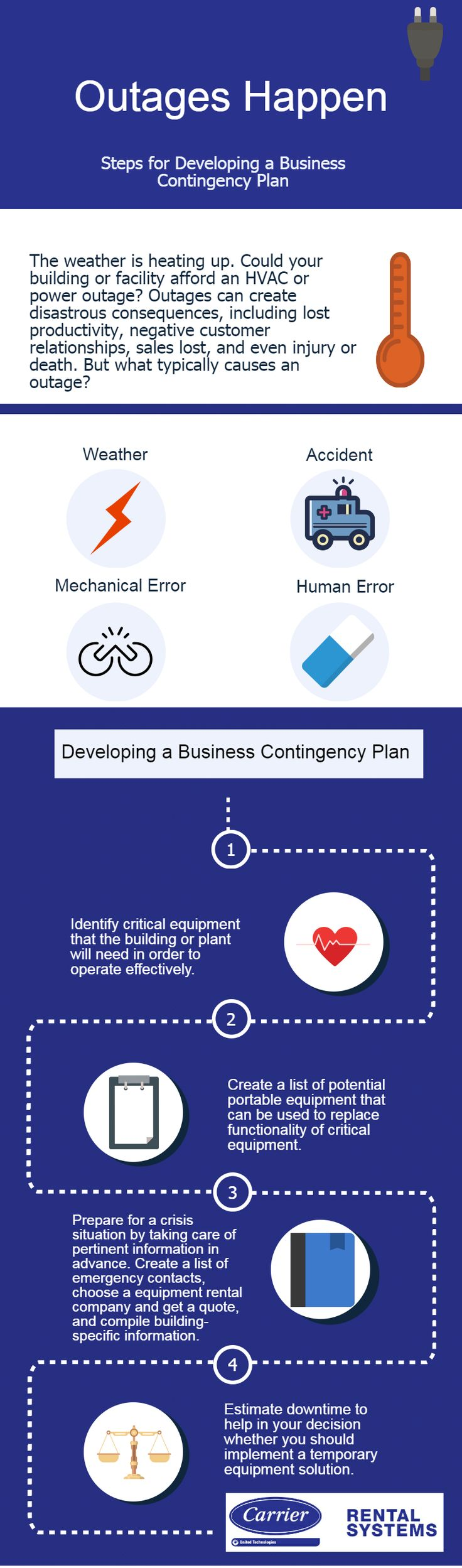 how to develop a contingency plan