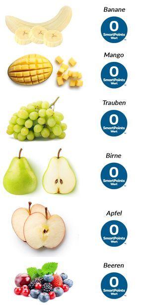 WW Frühstücksset – Obst   – Gesundheit
