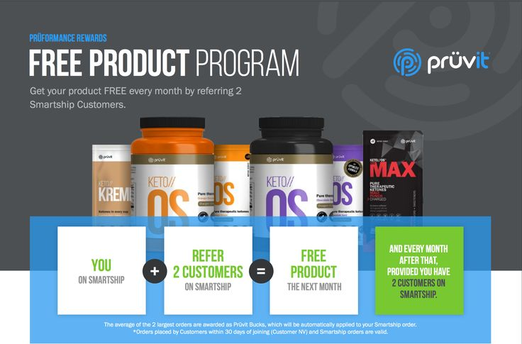 Pruvit Free Product Program: Get your product FREE every month just by referring 2 Smartship customers!