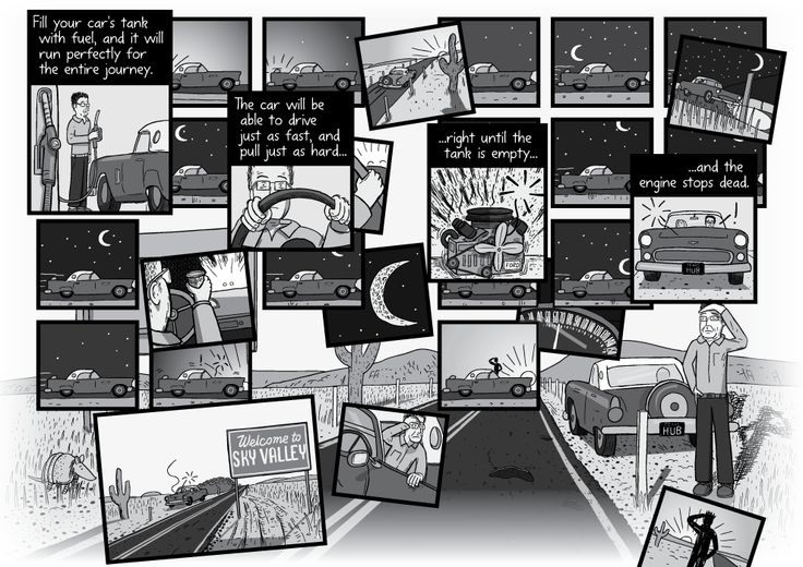 Desert highway cartoon artwork. Timelapse of car driving along a highway throughout the night, and then breaking down at sunrise. Image from Stuart McMillen's comic Peak Oil (2015), from the book Thermoeconomics (2016).