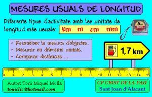 zonaClic - activitats - Mesures usuals de longitud