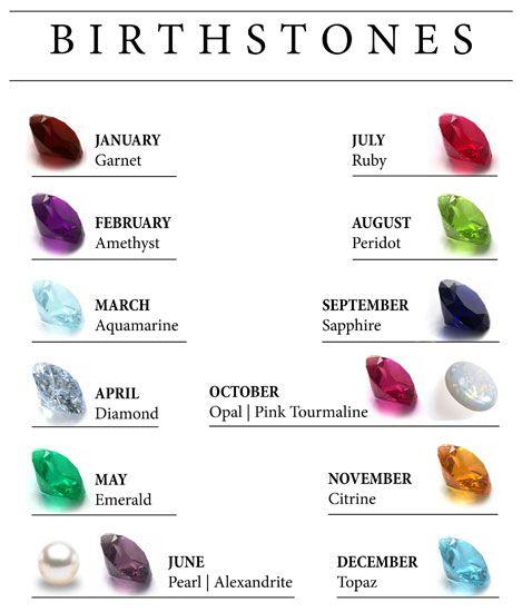 Birthstones. *Note: Birthstone charts often vary