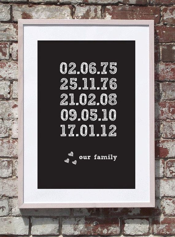 Adorable Family Birth Dates Print. $20.00, www.cocobluecreative.com