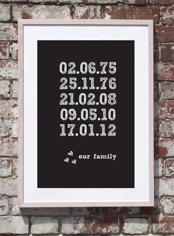 Adorable Family Birth Dates Print. $20.00, www.cocobluecreative.com