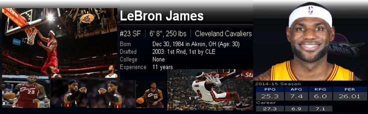 LeBron James LeBron Raymone James was born on December 30, 1984(Age 31) inAkron, Ohio, United State. His father, Anthony McClelland, and His mother,Glor