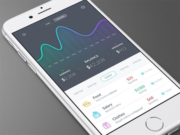 Daily Expense App UI by Harshil Acharya