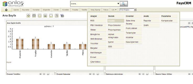 Depo Otomasyonu - www.anlasotomasyon.com