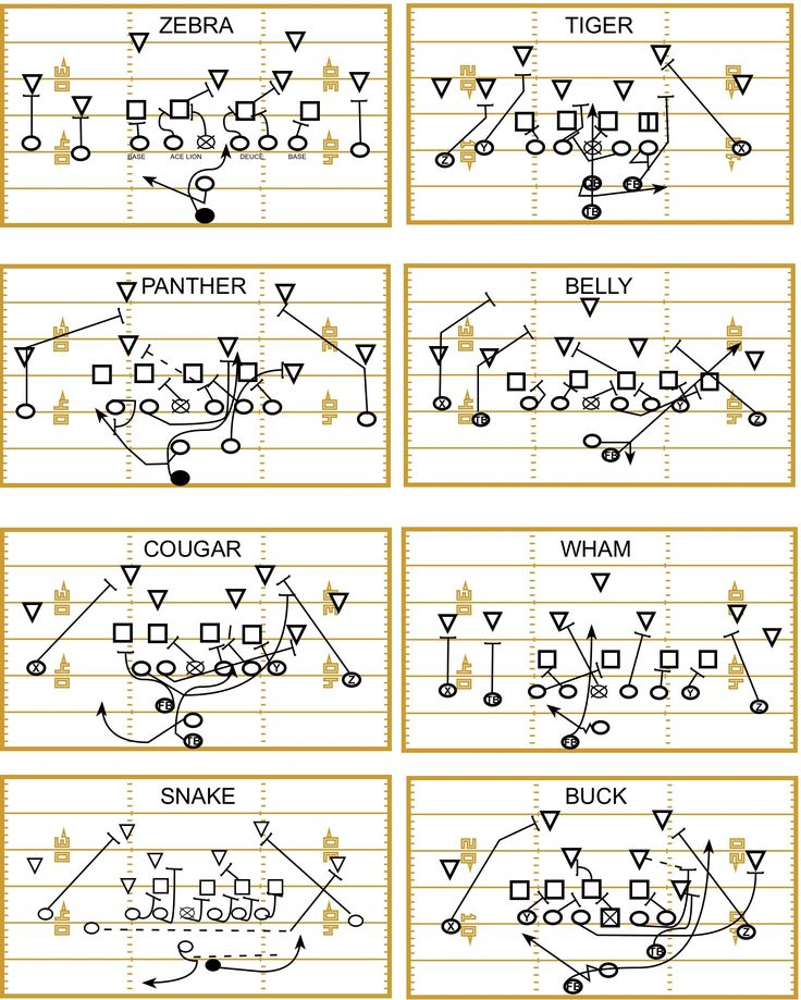 Best Coaching Football Plays And Drills Images On