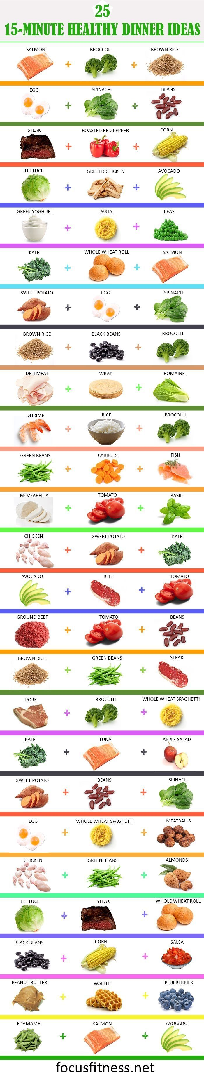 healthy dinner ideas http://focusfitness.net/25-15-minute-healthy-dinner-ideas-for-weight-loss/ #totalbodytransformation