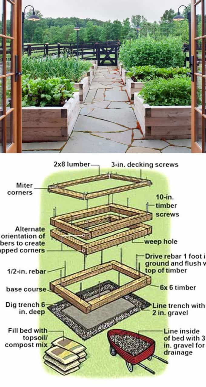 28 Best Diy Raised Bed Garden Ideas Designs Building A Raised