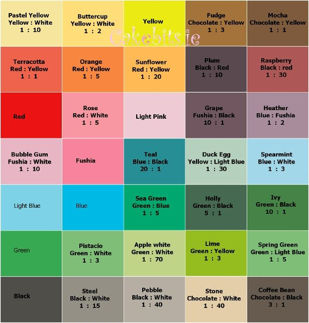 Best 20 Icing Color Chart Ideas On Pinterest