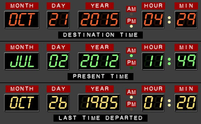 Today is not the day Marty McFly went back to the future.  That is October 21, 2015. Anytime you are wondering how long we have to wait for Marty, check out this website for a countdown.    That said, they really need to busy making those flying cars accessible to the masses.