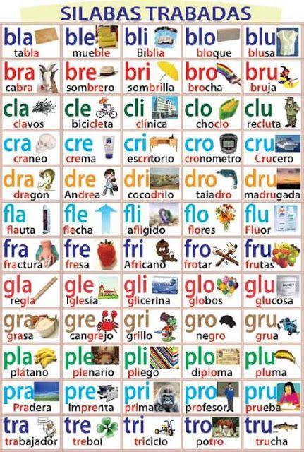 Escuela bloguera: Las sílabas Con muchos ejercicios de silabas trabadas