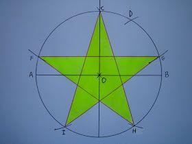 SCORPIONS DES ARDOISES: Décoration de Noël : savoir dessiner une étoile à 5 branches.