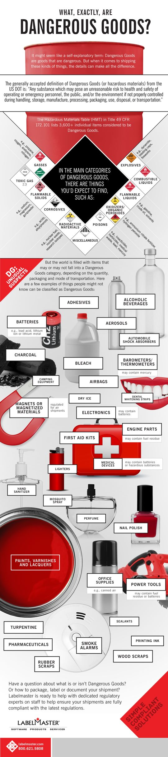 Beyond explosives, corrosives and other flammable or radioactive materials, the #DangerousGoods classification encompasses a surprising array of everyday items. This infographic takes a look at some of the things people might be surprised to learn are regulated when it comes to shipping. #hazmat blog.labelmaster.com