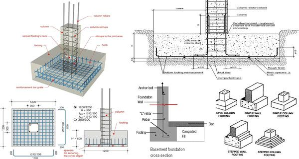 Interview Questions for structural engineers on the topic Reinforced Concrete Beam Concepts in beams and other members.