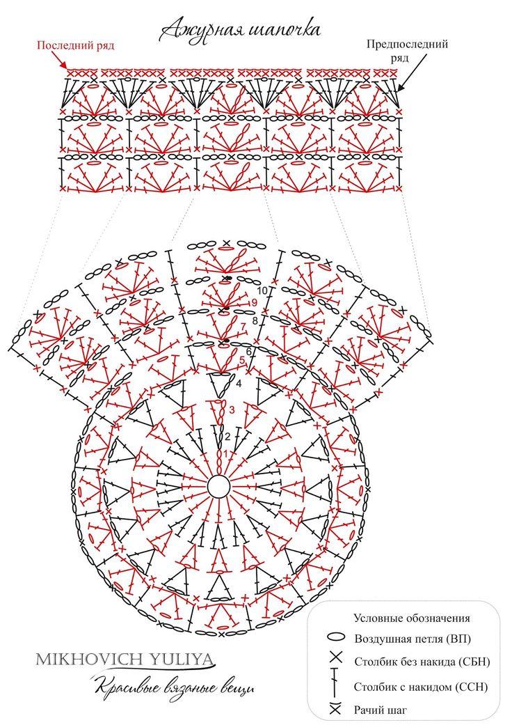 Knit & Crochet КРАСИВЫЕ ВЯЗАНЫЕ ВЕЩИ: Шапочка крючком мастер-класс