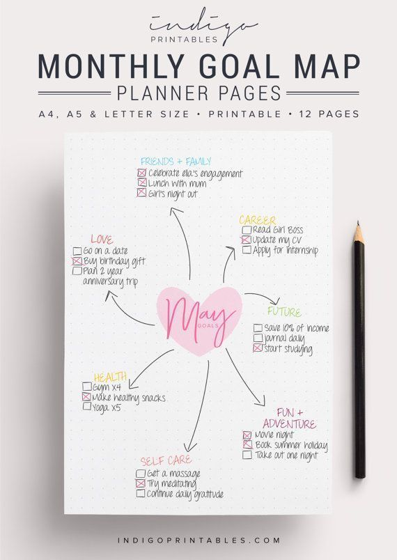 Monthly Goal Planner, Goal Planner, Goal Tracker, …