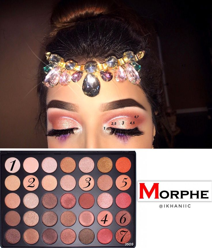 Baby Pink Shimmery Eye Tutorial using the Morphe 35OS palette!