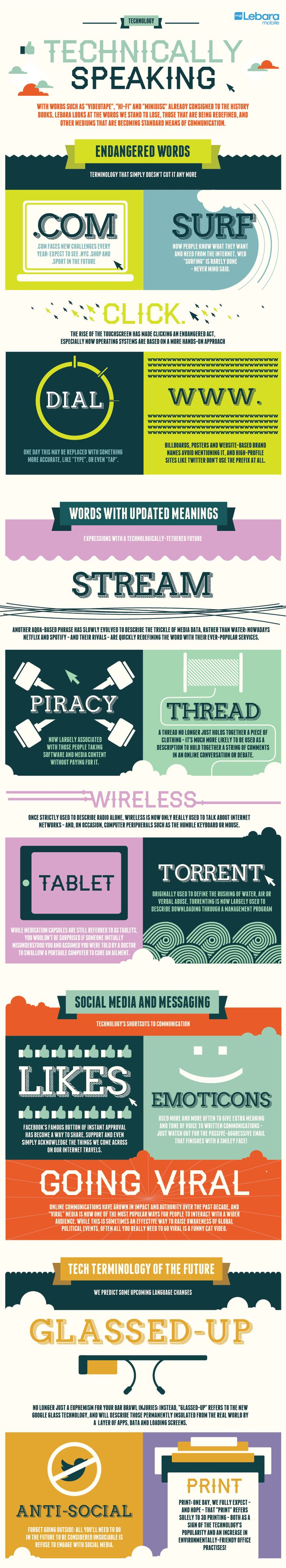 Technically Speaking: Updated Meanings of Common Words #infographic