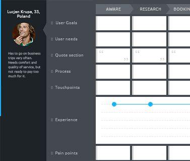 1172 best UX DT images on Pinterest Tools, Business and Service design - copy business blueprint workshop