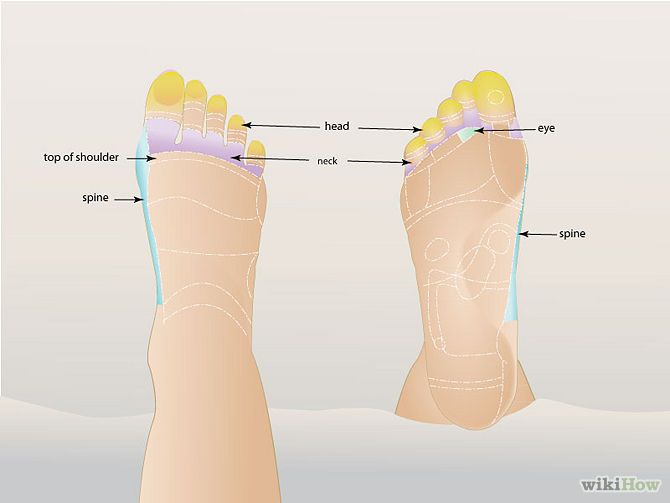 Relieve Eye Strain With Reflexology Step 1.jpg