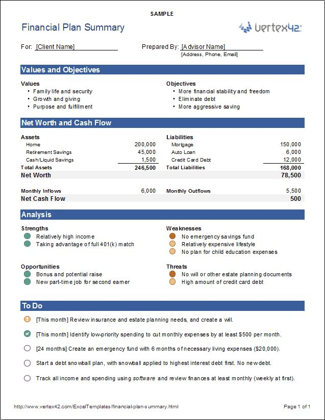 auto loan early payoff calculator excel