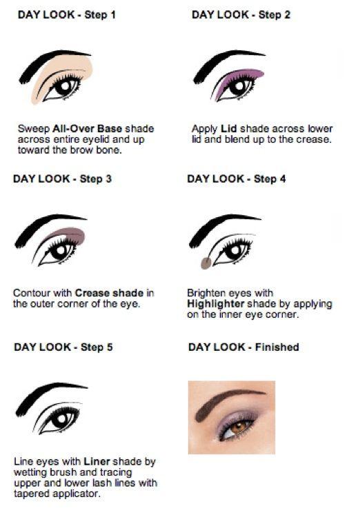 Lancôme Color Design Eye Brightening All-in-One 5 Shadow