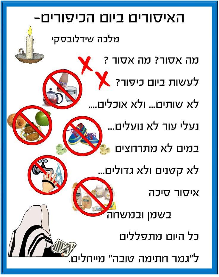 rosh hashanah party theme ideas