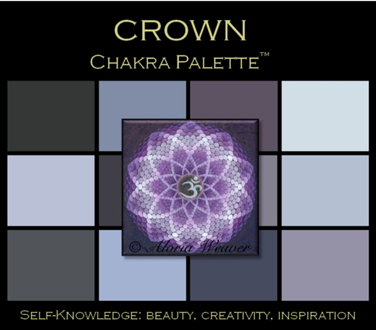 17 Best images about Chakras on Pinterest | Charts, Chakra ...