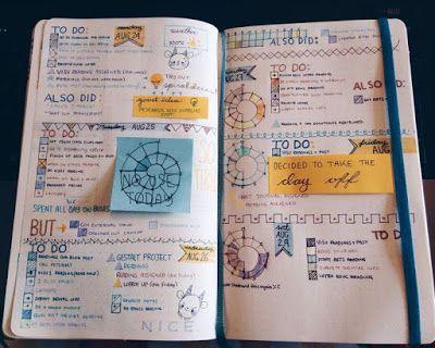 Atraves da linha: 7 formas de melhorar o uso do Bullet Journal