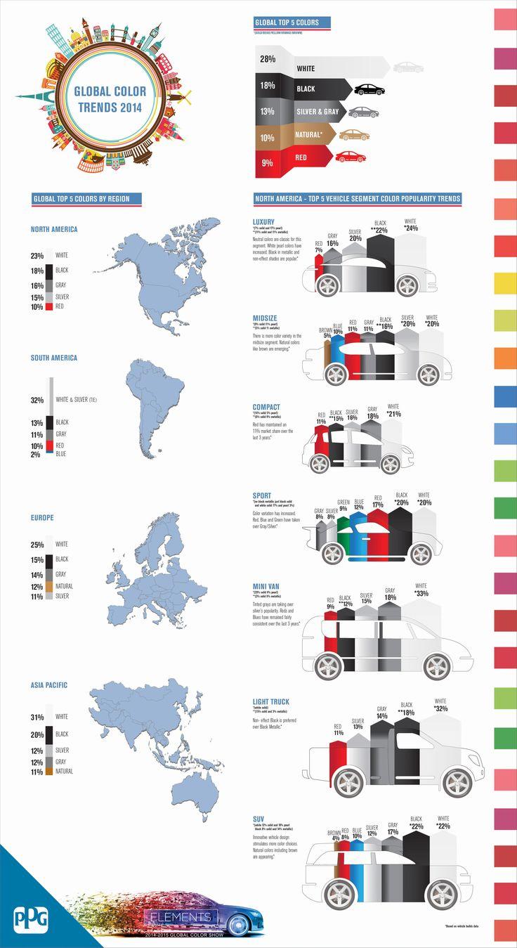 PPG Study Confirms That WHITE Continues To Be The World's Favourite Vehicle Colour ...  #PPG #PaintColor #PaintColour #Infographic #AutomotiveColorPopularityData #Favorite CarColor