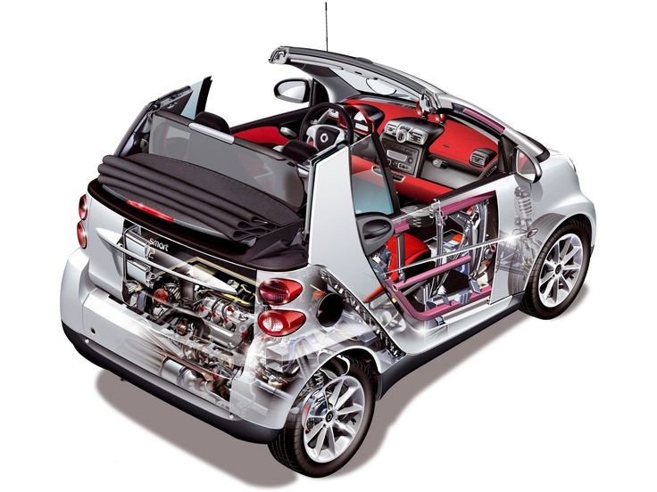 2007-2010 smart fortwo passion cabrio (A451) - Illustration uncredited