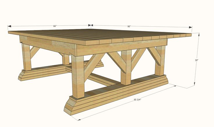 Free Trestle Table Plans Woodworking