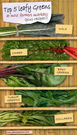 Dark Leafy Greens are one of the most nutritious, inexpensive and easy to cook real foods! You can almost always find leafy greens like Kale, Spinach, Swiss Chard, Collards and more at most Farmers Markets. Heres how to cook leafy greens along with some nutrition facts...