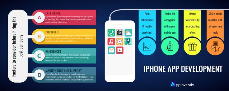 Factors to consider before hiring the best #iPhoneappdevelopmentcompany -Approximately 6 million of #iPhone handsets have been sold and it is showing no sign of slowing down. Due to this, the popularity and use of #iPhoneapp have grown manifold, making it the first choice for businesses of all sizes.