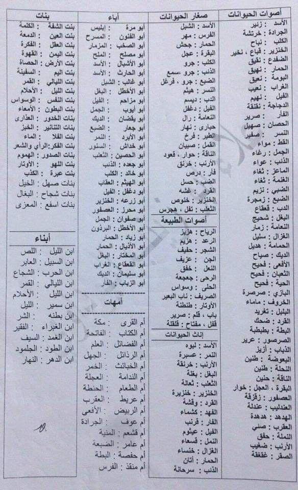 Pin By Ihsanjabbar2 On كتابات Writings Personalized Items Receipt Person