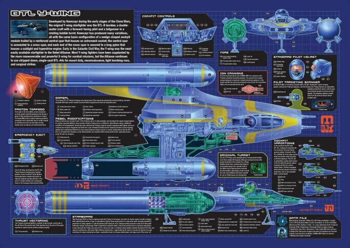 298 best scifi images on pinterest space ship spaceship for Simple plan torrent