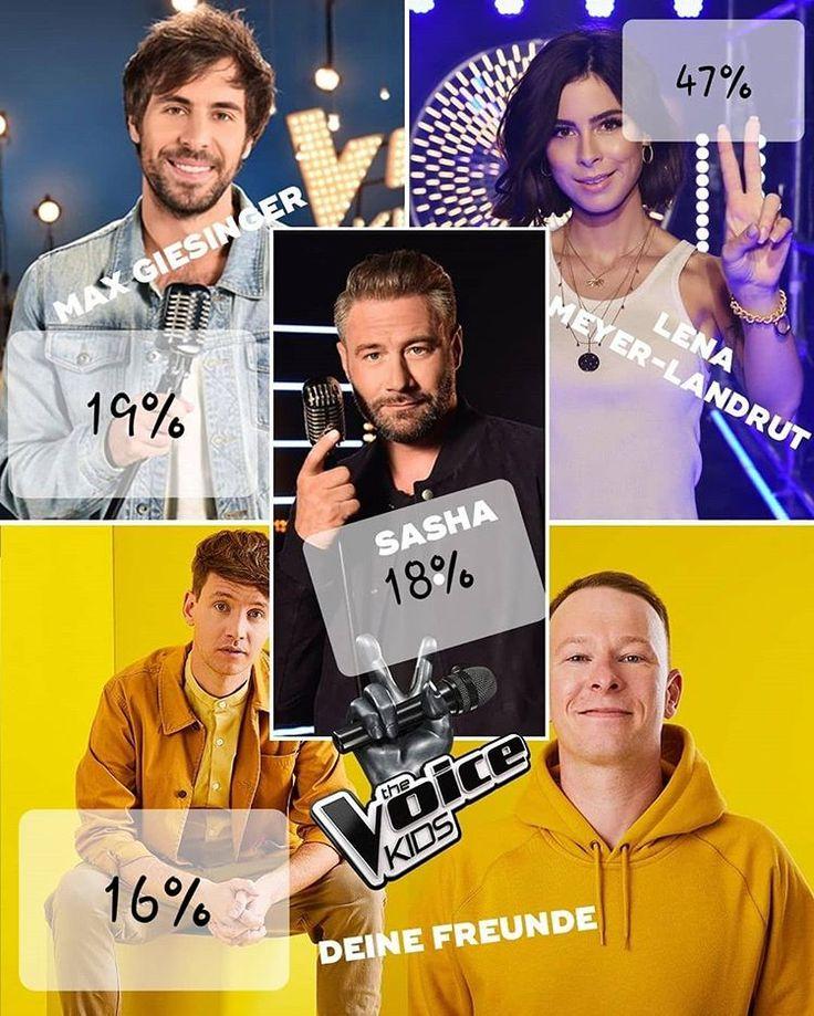 The-Voice-Kids.De