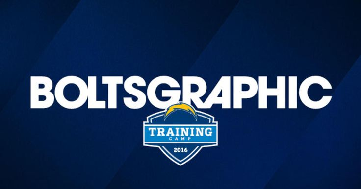 Look through the latest Boltsgraphic highlighting all you need to know about Training Camp 2016 and more. Â