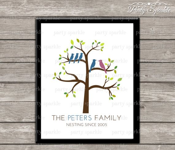 Printable Tree House Plans: 1000+ Ideas About Printable Family Tree On Pinterest