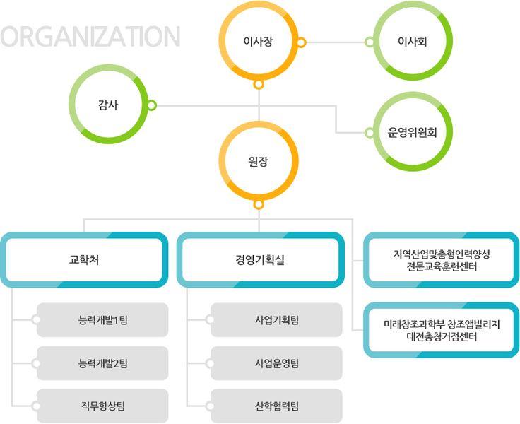 organization-img01.jpg (852×695)