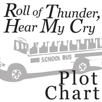 Roll of thunder hear my cry essay thesis