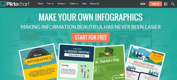 17 инструментов визуализации данных